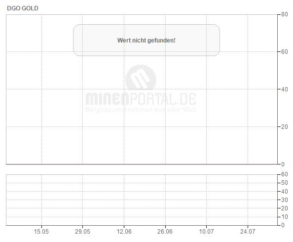 DGO Gold Ltd.