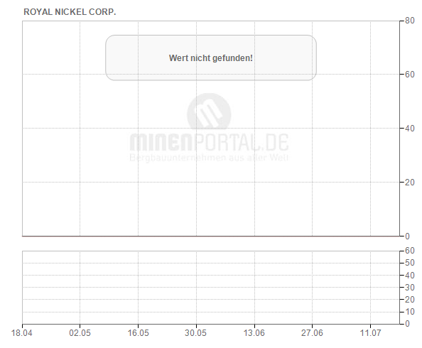 RNC Minerals Corp.