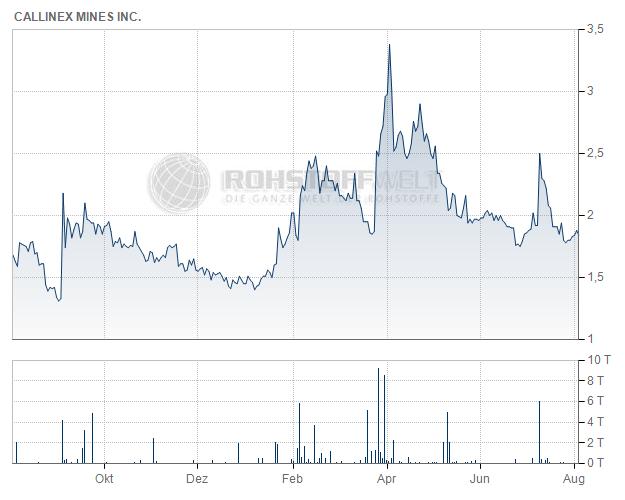 Callinex Mines Inc.