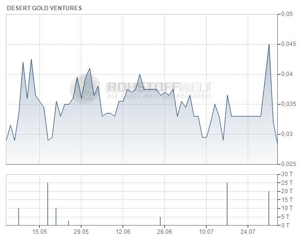Desert Gold Ventures Inc.