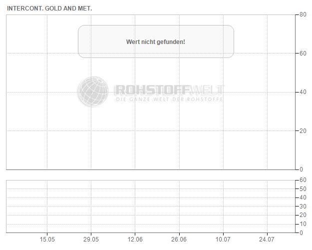 Intercontinental Gold and Metals Ltd.