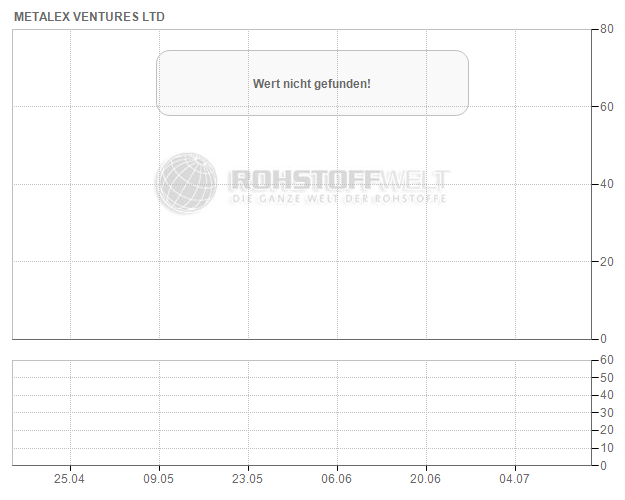 Metalex Ventures Ltd.