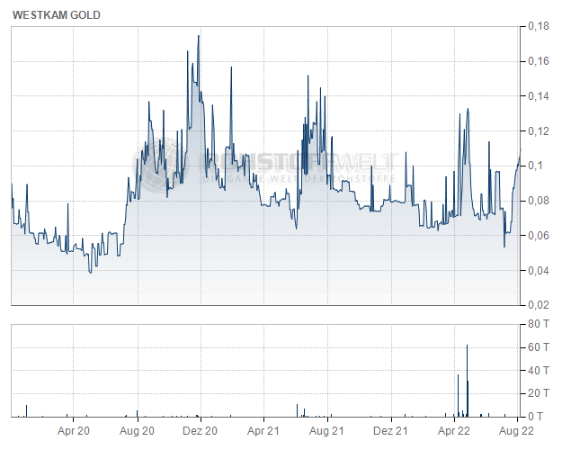 WestKam Gold Corp.